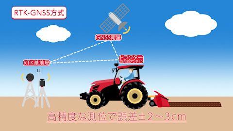 ヤンマーアグリジャパン株式会社農業機器メーカー製品販促 動画制作