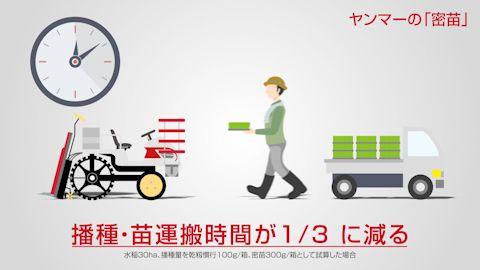 ヤンマーアグリジャパン株式会社農業機器メーカー製品販促 映像制作