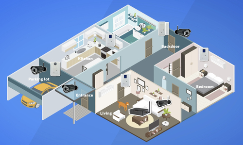 home_security_image_01.jpgのサムネイル画像