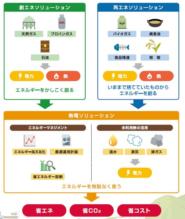 ヤンマーES_中面㈰.JPG